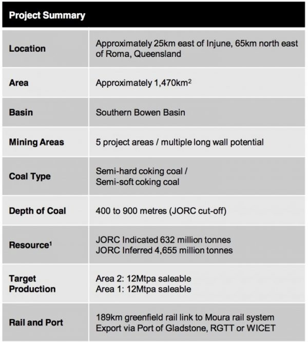 Mining Areas 2 & 1 in Brief