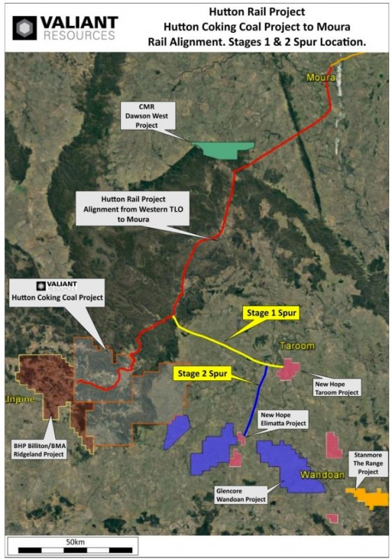 Hutton Rail Project and Future Spur Lines